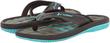 Rider Sandals Women's Dunas IV Flip Flops